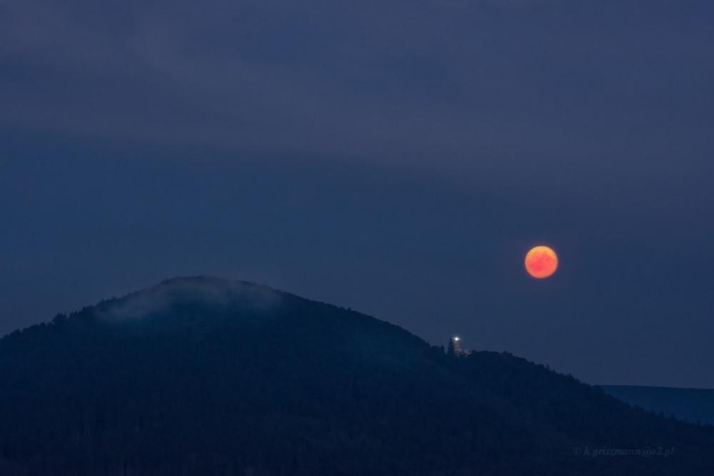Igliczna, Księżyc i Mars.